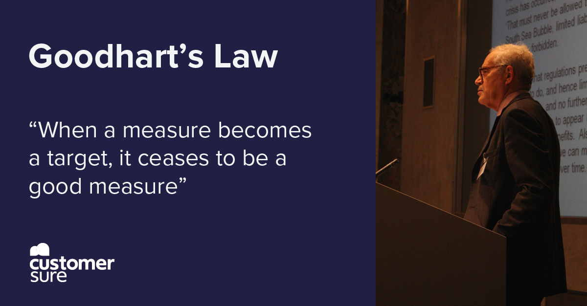 Goodhart's law – When a measure becomes a target, it ceases to be a good measure